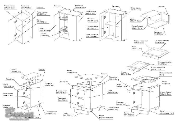 Инструкция по сборки кухни