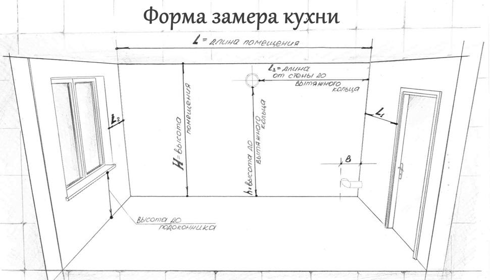 Форма для правильного замера кухни